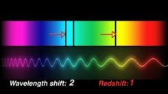 redshift_diagram